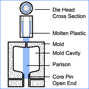 extrusion-blow-molding-02