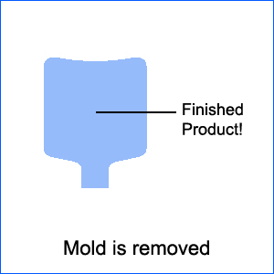 extrusion-blow-molding-05